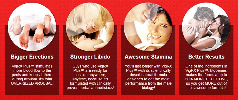 VigRX Plus Leading Edge Health